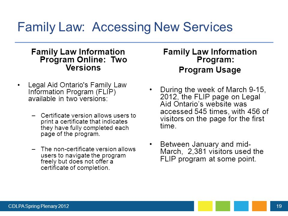 Family Law: Accessing New Services Family Law Information Program Online: Two Versions Legal Aid Ontario s Family Law Information Program (FLIP) available in two versions: –Certificate version allows users to print a certificate that indicates they have fully completed each page of the program.