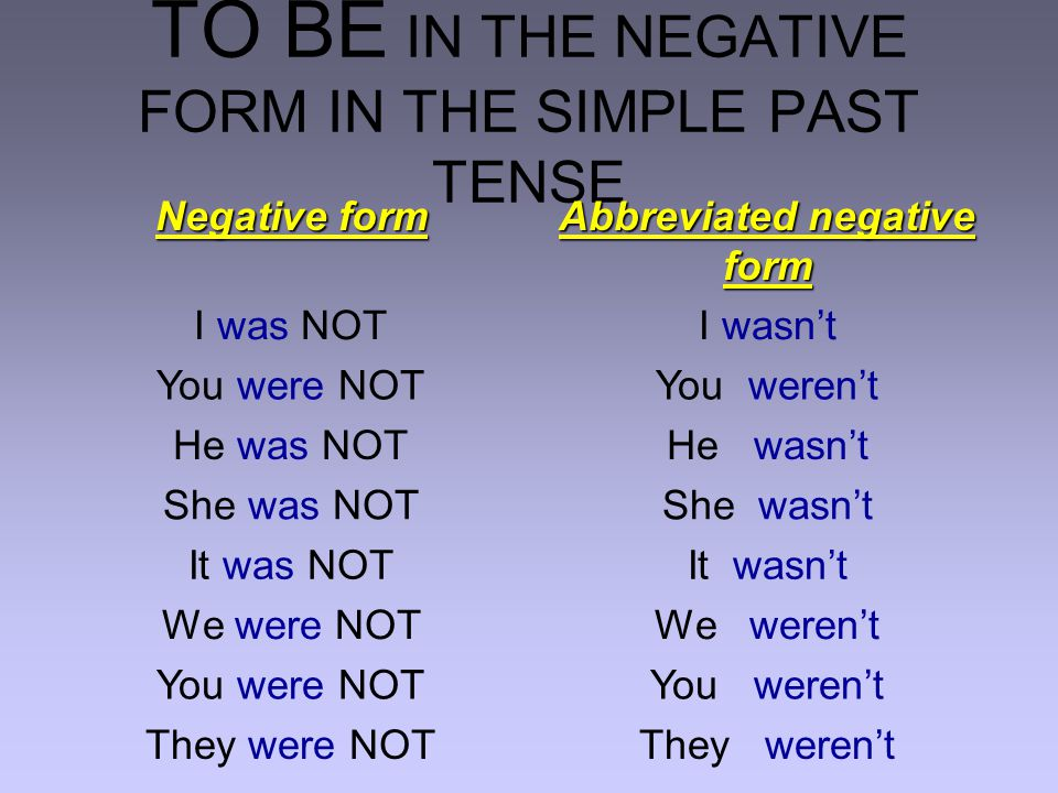 TO BE IN THE NEGATIVE FORM IN THE SIMPLE PAST TENSE Negative form Abbreviated negative form I was NOTI wasn't You were NOTYou weren't He was NOTHe wasn't She was NOTShe wasn't It was NOTIt wasn't We were NOTWe weren't You were NOTYou weren't They were NOTThey weren't