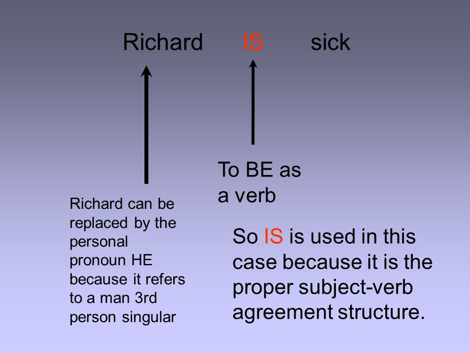 Richard IS sick To BE as a verb Richard can be replaced by the personal pronoun HE because it refers to a man 3rd person singular So IS is used in this case because it is the proper subject-verb agreement structure.