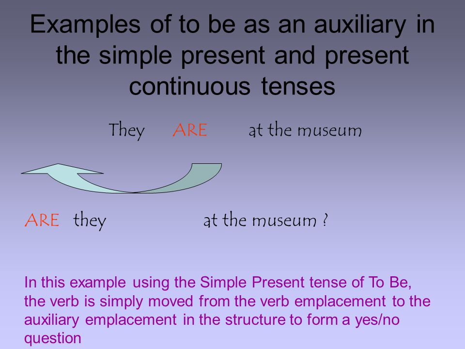 Examples of to be as an auxiliary in the simple present and present continuous tenses They ARE at the museum ARE they at the museum .