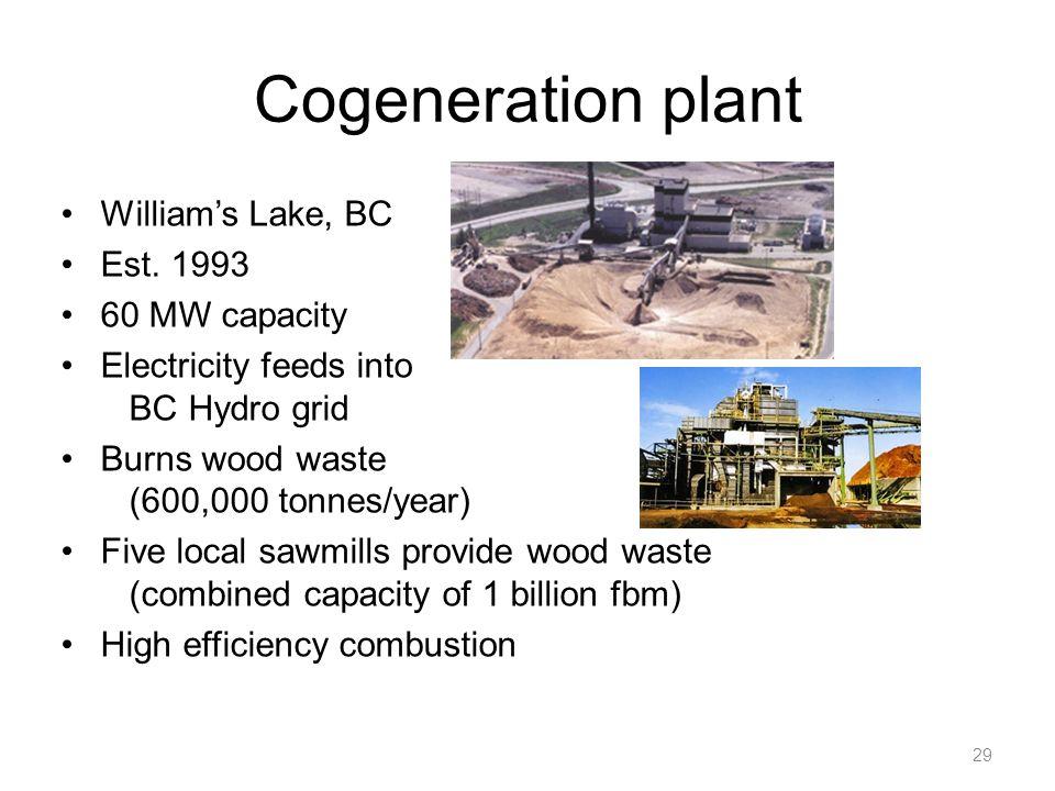 Cogeneration plant William's Lake, BC Est.