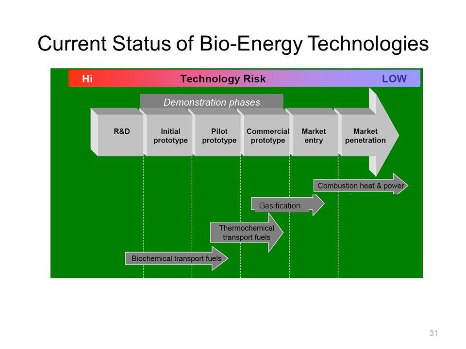 Current Status of Bio-Energy Technologies 31 Gasification
