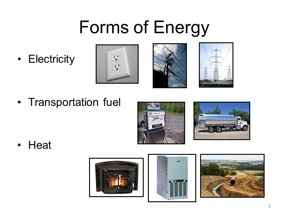 Forms of Energy Electricity Transportation fuel Heat 4