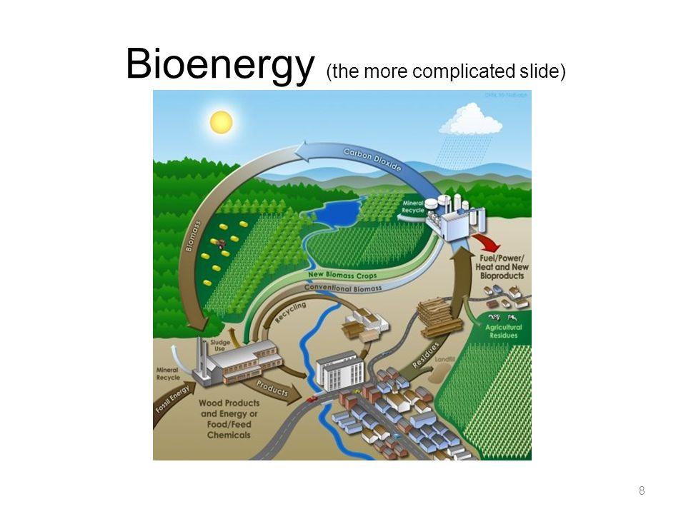 Bioenergy (the more complicated slide) 8