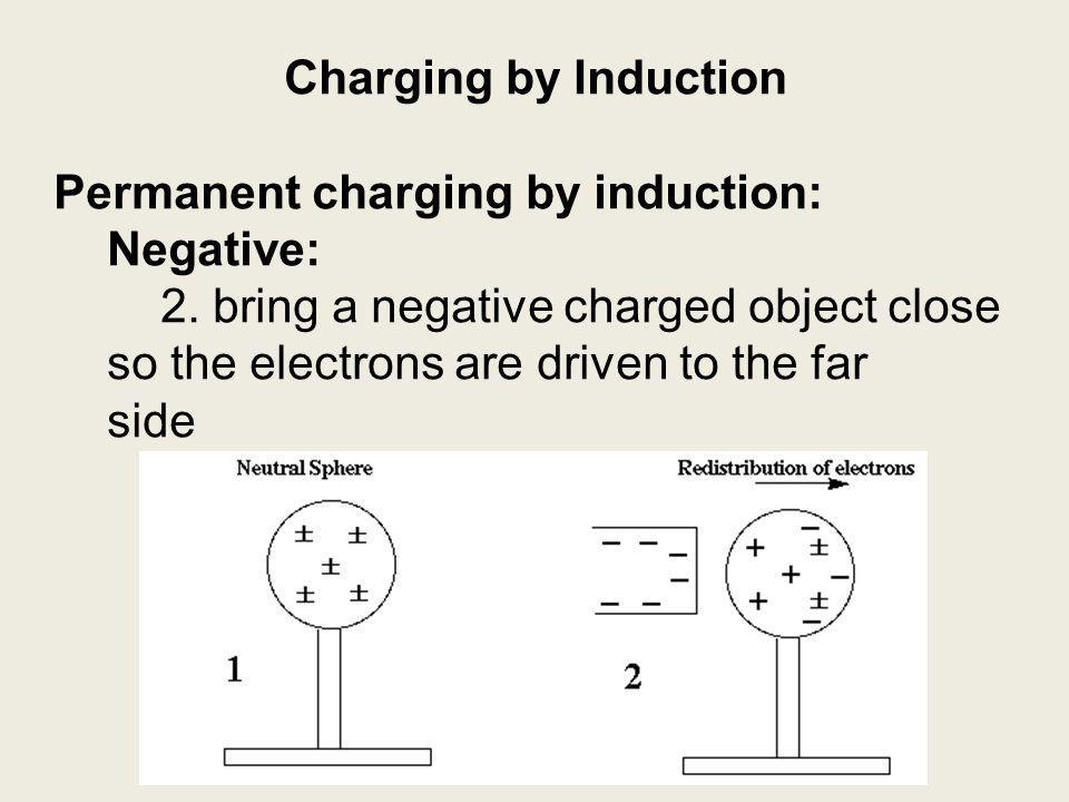 Charging by Induction Permanent charging by induction: Negative: 2.