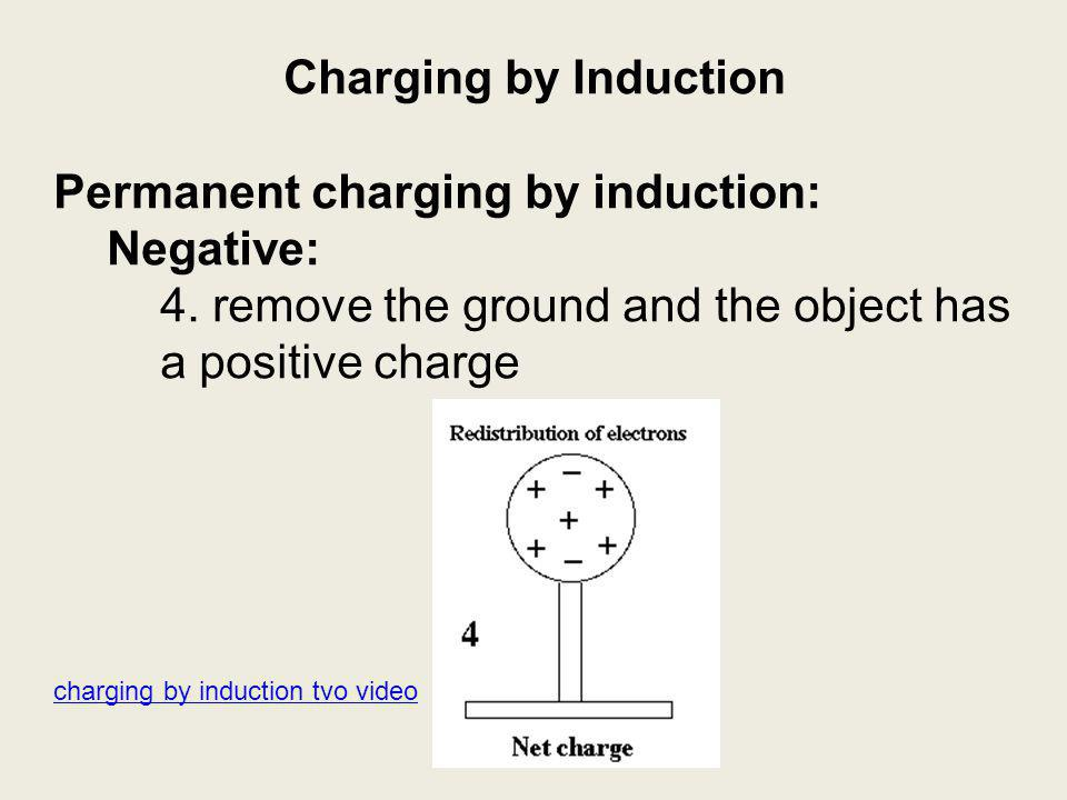 Charging by Induction Permanent charging by induction: Negative: 4.