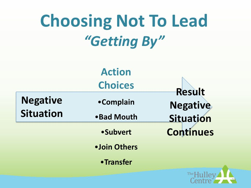 15 Choosing Not To Lead Getting By Negative Situation Action Choices Complain Bad Mouth Subvert Join Others Transfer Result Negative Situation Continues
