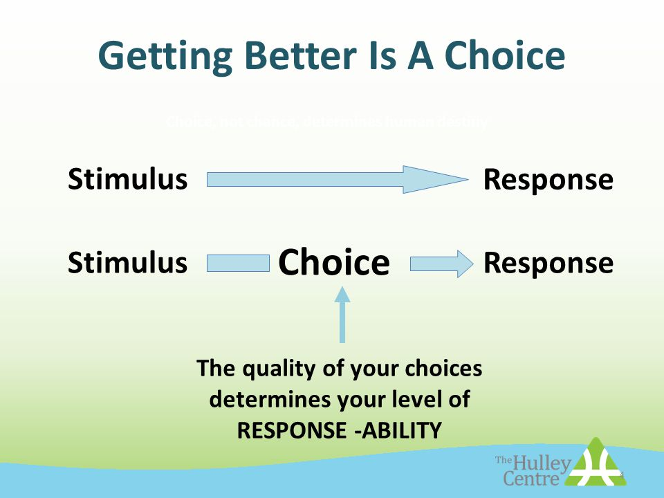 4 Getting Better Is A Choice ResponseStimulus Choice Response Stimulus The quality of your choices determines your level of RESPONSE -ABILITY Choice, not chance, determines human destiny