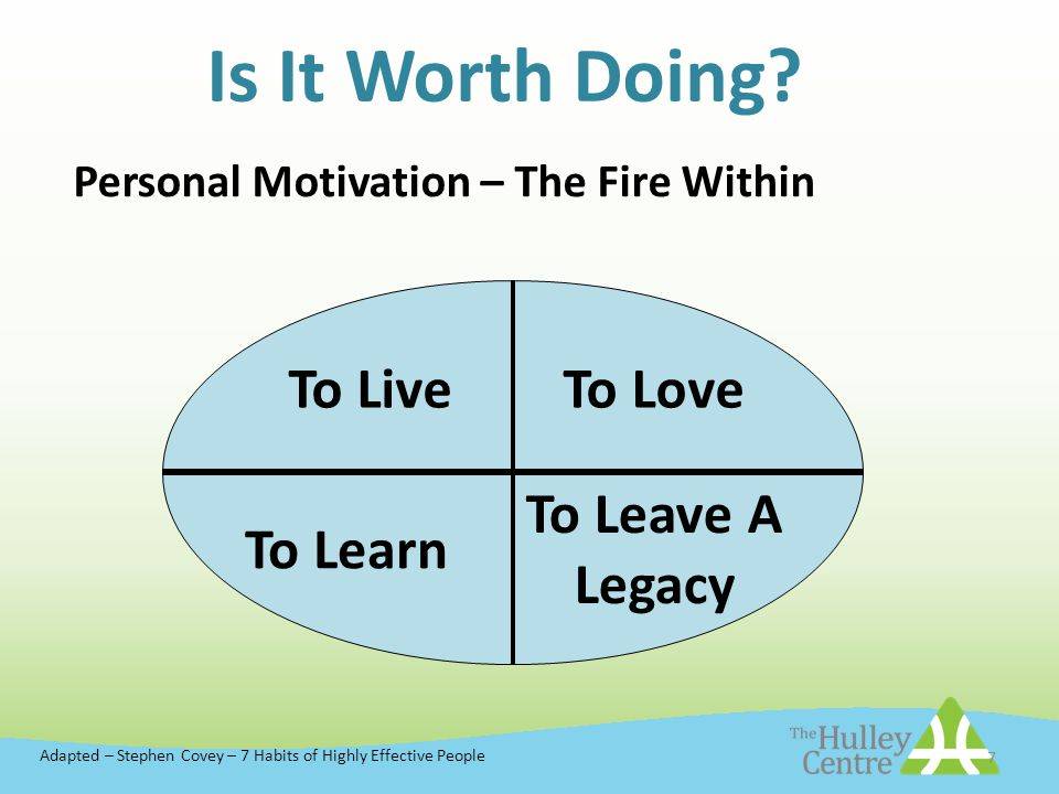 7 Is It Worth Doing? Personal Motivation – The Fire Within To LiveTo Love To Learn To Leave A Legacy Adapted – Stephen Covey – 7 Habits of Highly Effe
