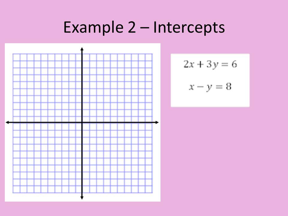 Example 2 – Intercepts