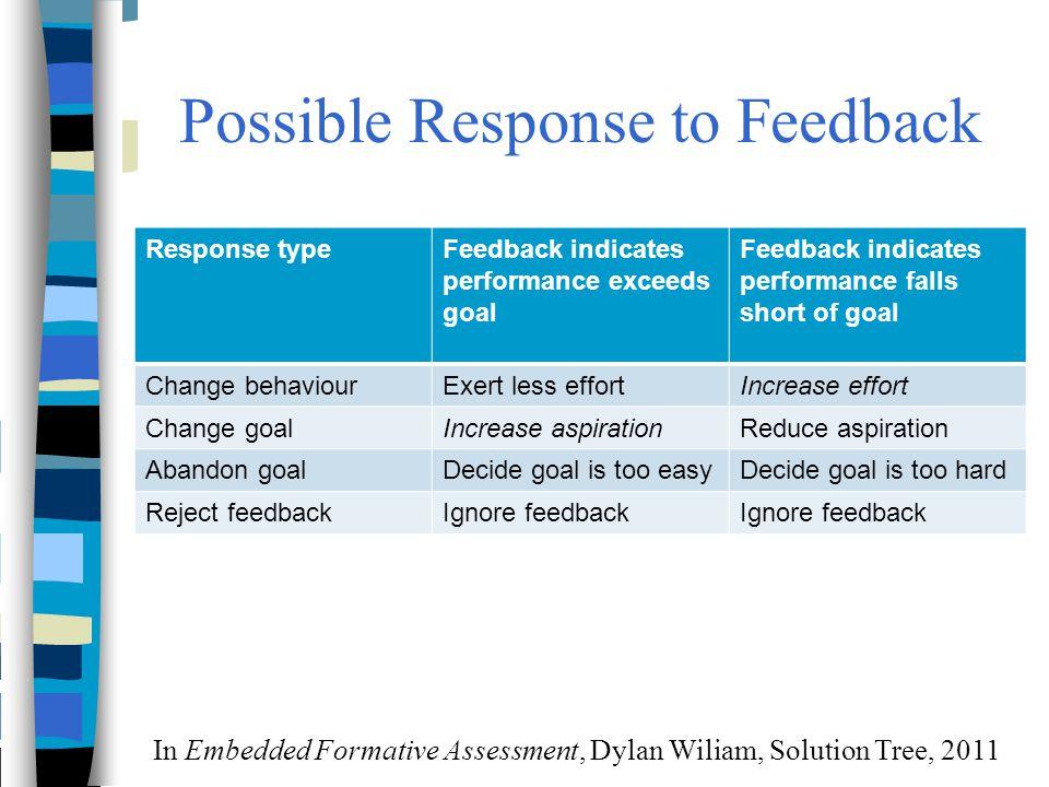 Possible Response to Feedback Response typeFeedback indicates performance exceeds goal Feedback indicates performance falls short of goal Change behav