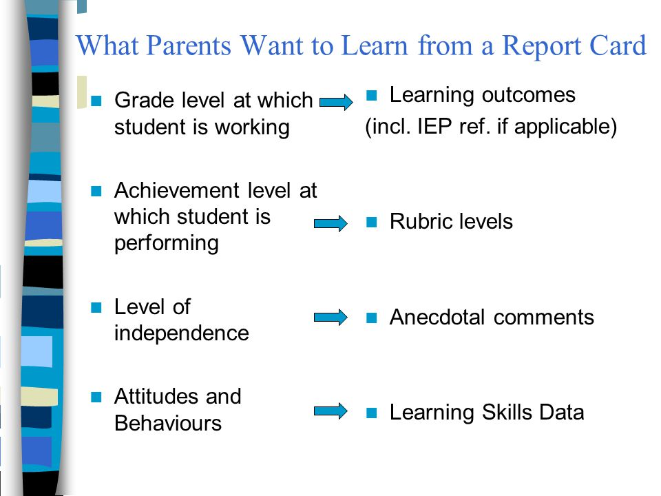 What Parents Want to Learn from a Report Card Grade level at which student is working Achievement level at which student is performing Level of indepe
