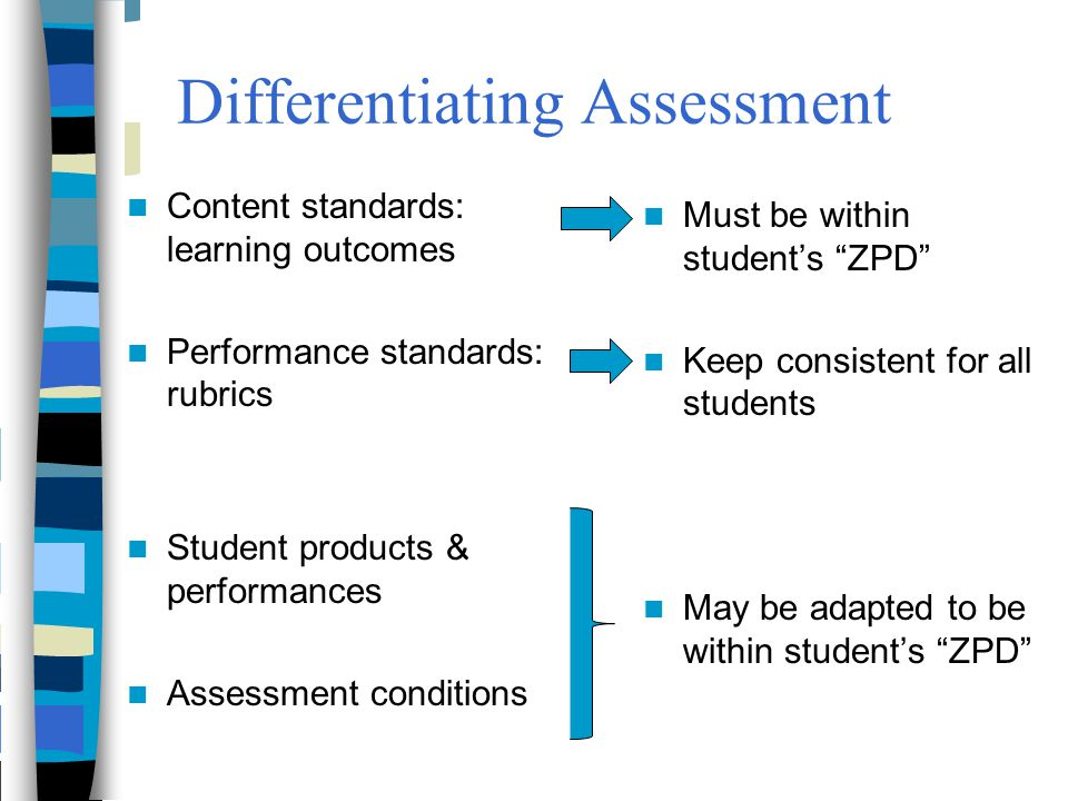Differentiating Assessment Content standards: learning outcomes Performance standards: rubrics Student products & performances Assessment conditions M