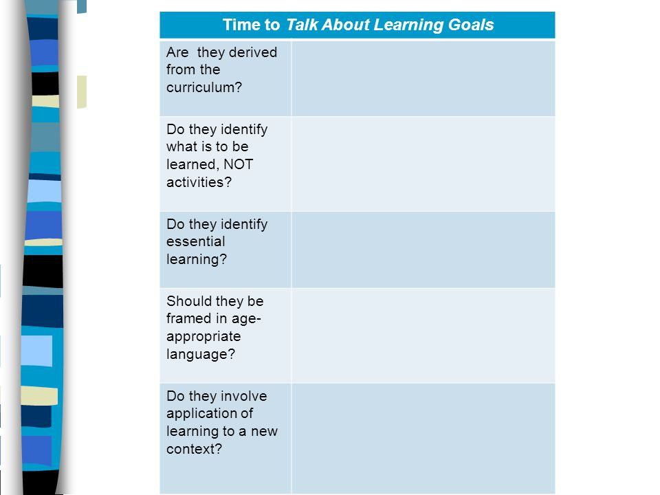 Time to Talk About Learning Goals Are they derived from the curriculum? Do they identify what is to be learned, NOT activities? Do they identify essen