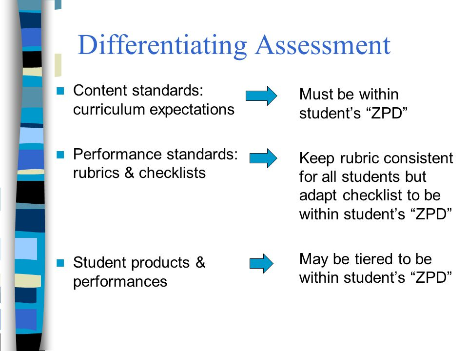 Differentiating Assessment Content standards: curriculum expectations Performance standards: rubrics & checklists Student products & performances Must