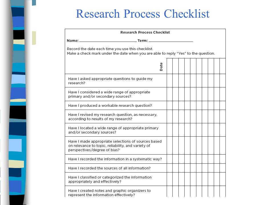 Research Process Checklist