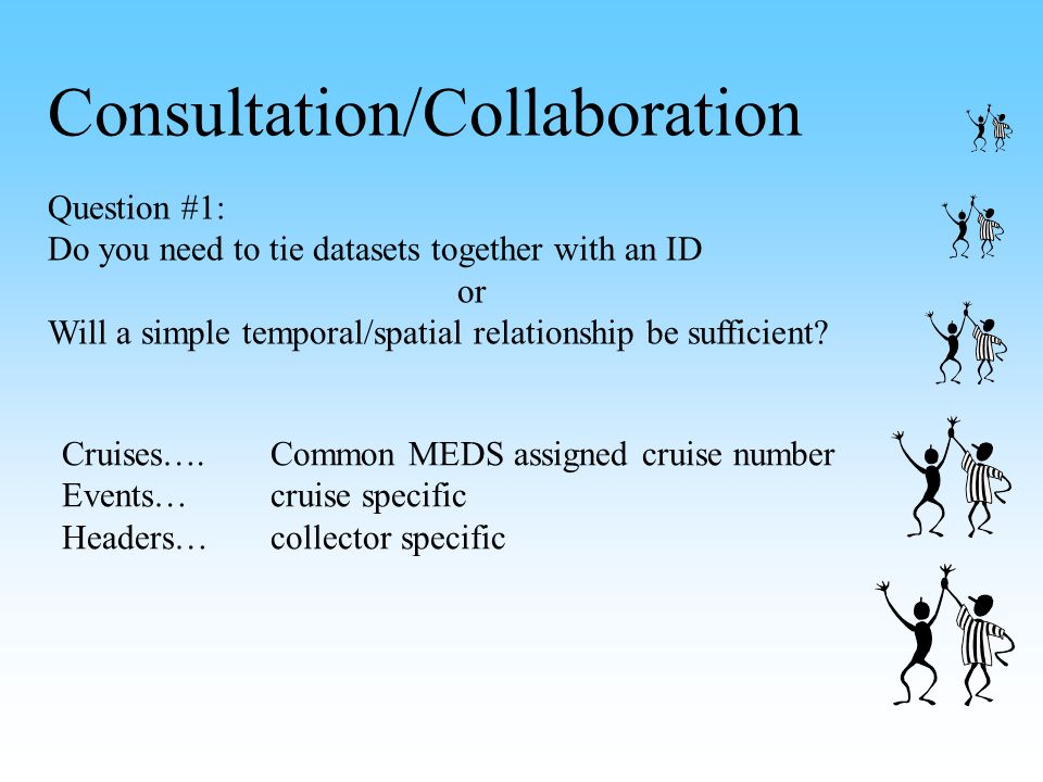 Consultation/Collaboration Question #1: Do you need to tie datasets together with an ID or Will a simple temporal/spatial relationship be sufficient.