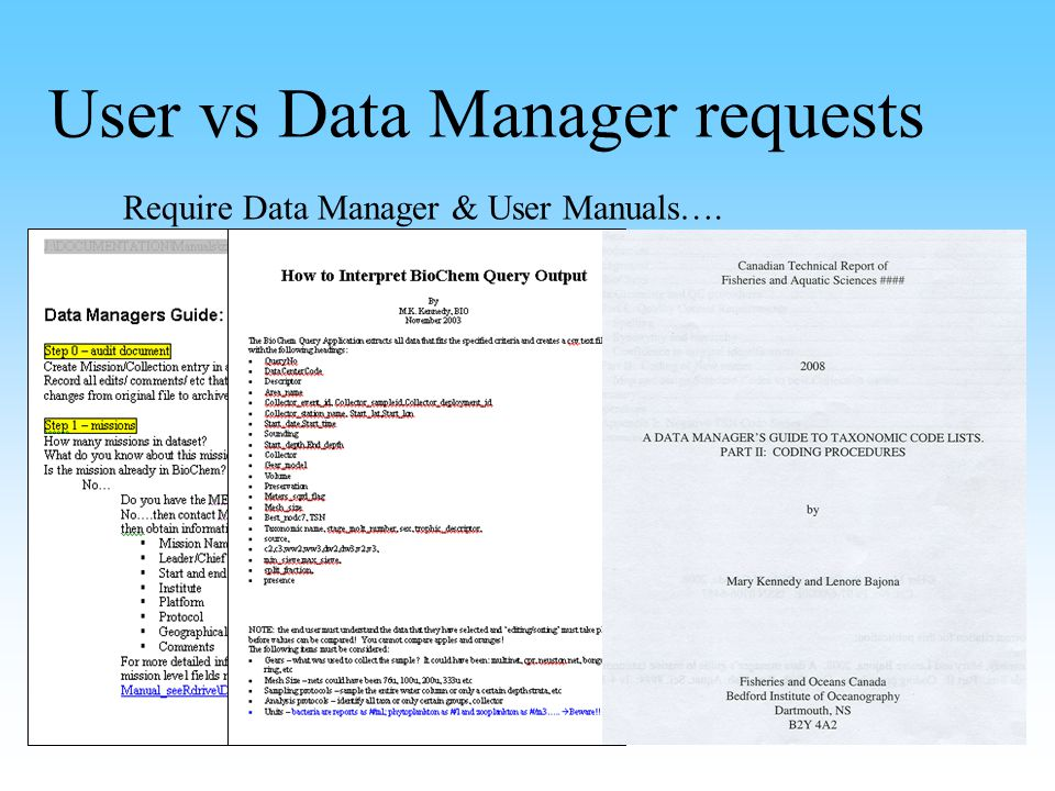User vs Data Manager requests Require Data Manager & User Manuals….