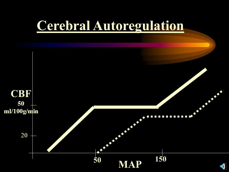 Cerebral Blood Flow CBF = CPP / CVR CPP = MAP - ICP MAP = DBP + 1/3 PP Cerebral autoregulation –normal between 50 - 150 –70/40 to 200/130