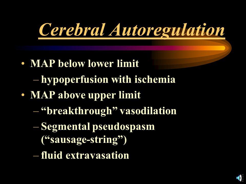 50 150 Cerebral Autoregulation CBF 50 ml/100g/min MAP 20