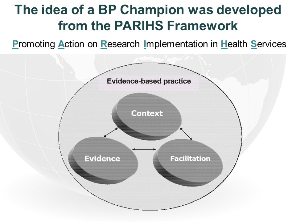 Disseminate evidence Assist with knowledge transfer Promote the uptake of Best Practices Share resources Prevent shelf-itis Why we need Best Practice Champions