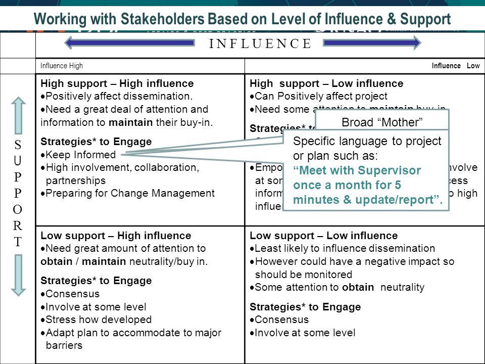 Stakeholder Assessment Worksheet (Toolkit)