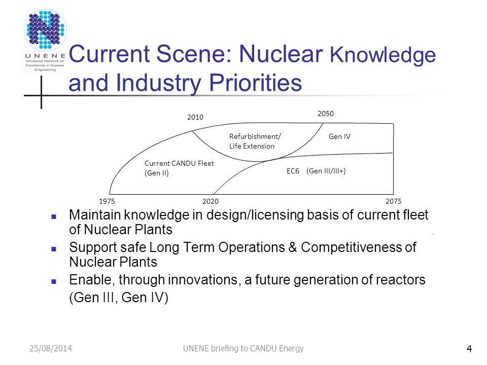 Current Scene: Nuclear Knowledge and Industry Priorities Maintain knowledge in design/licensing basis of current fleet of Nuclear Plants Support safe Long Term Operations & Competitiveness of Nuclear Plants Enable, through innovations, a future generation of reactors (Gen III, Gen IV) 25/08/2014UNENE briefing to CANDU Energy Refurbishment/ Life Extension EC6 (Gen III/III+) Gen IV Current CANDU Fleet (Gen II)