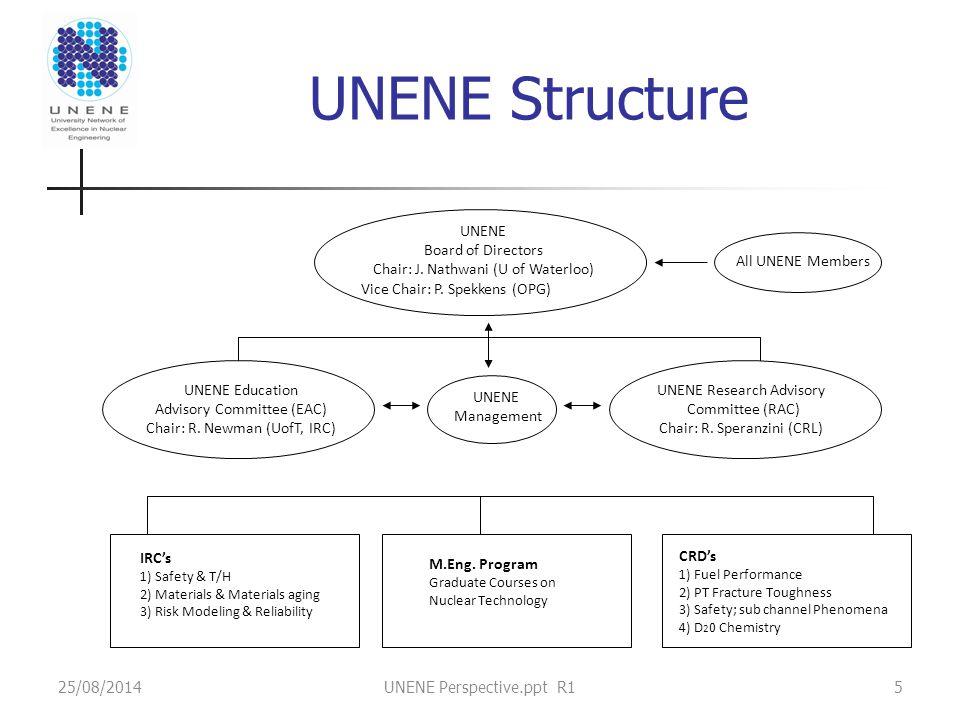 UNENE Structure 25/08/2014UNENE Perspective.ppt R15 M.Eng.