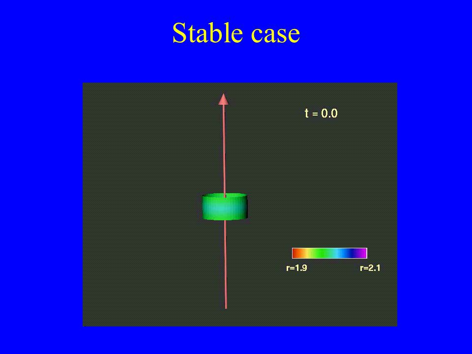 Stable Case. (but not from linearized studies)