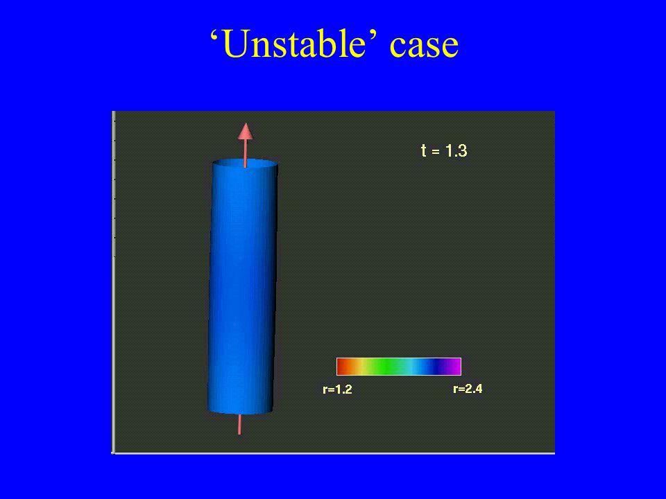 'Unstable' case