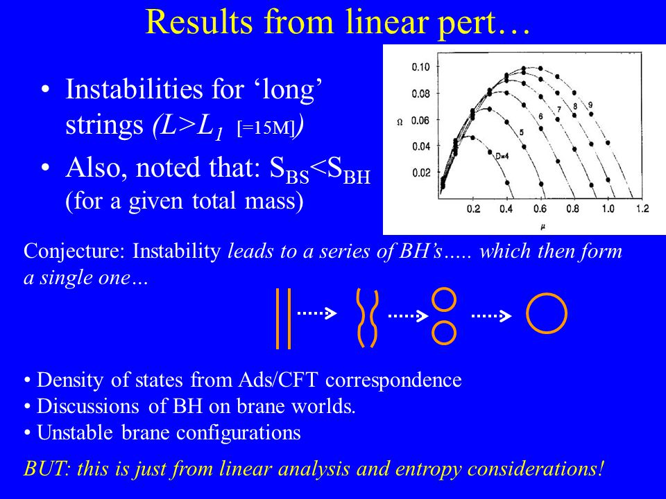 Results from linear pert… Instabilities for 'long' strings (L>L 1 [=15M] ) Also, noted that: S BS <S BH (for a given total mass) Conjecture: Instability leads to a series of BH's…..