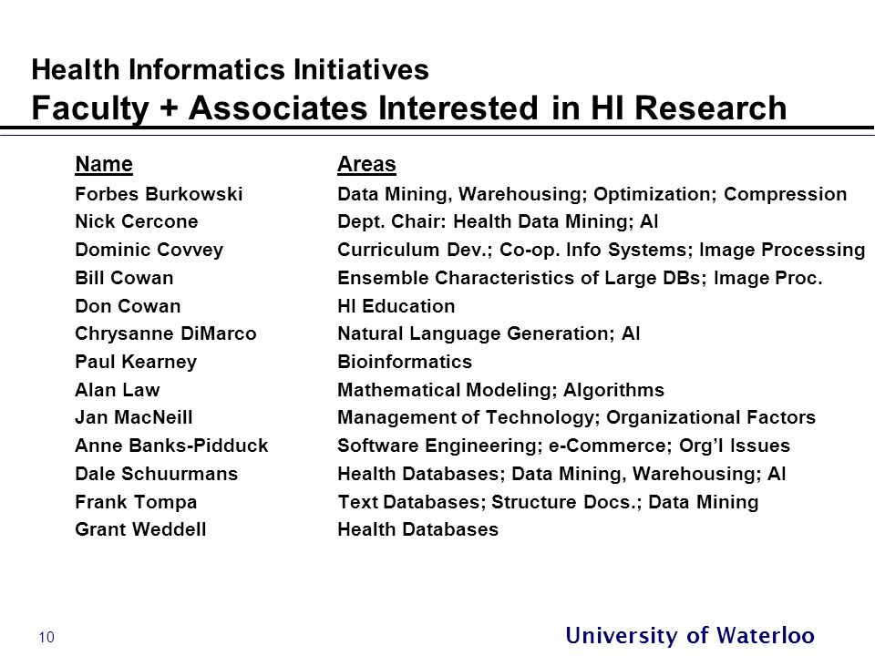 10 University of Waterloo Health Informatics Initiatives Faculty + Associates Interested in HI Research NameAreas Forbes BurkowskiData Mining, Warehousing; Optimization; Compression Nick CerconeDept.