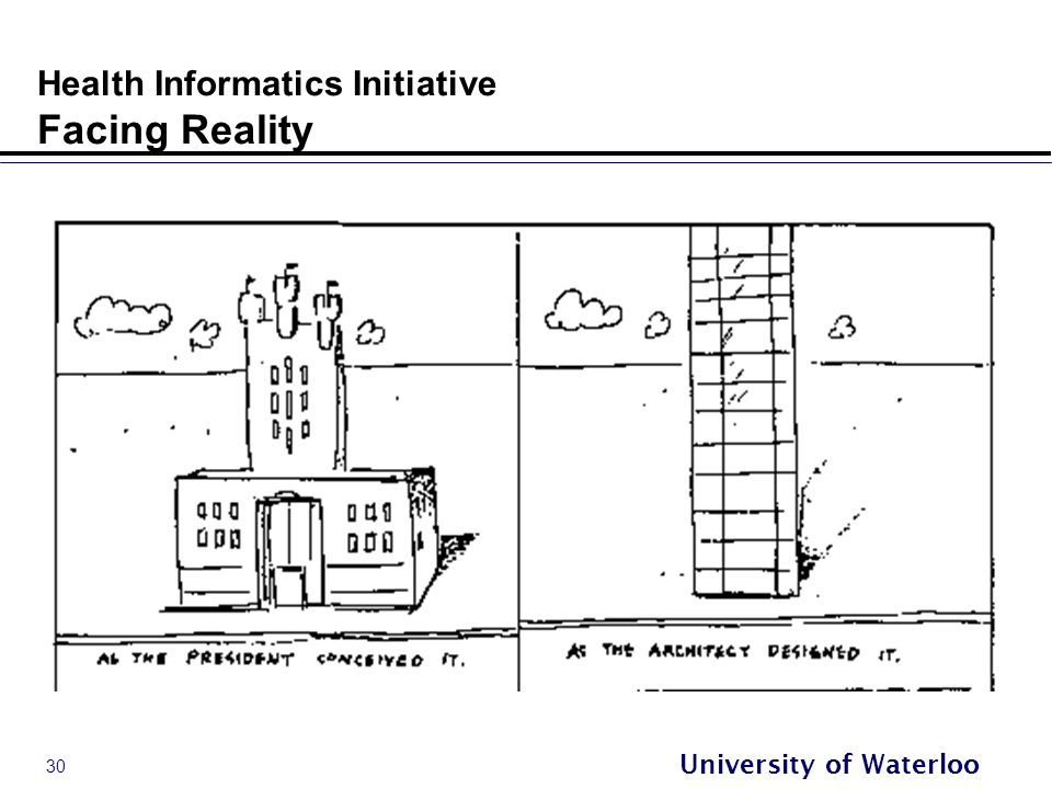 30 University of Waterloo Health Informatics Initiative Facing Reality