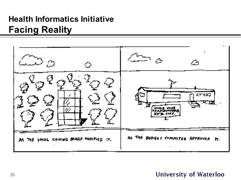 31 University of Waterloo Health Informatics Initiative Facing Reality
