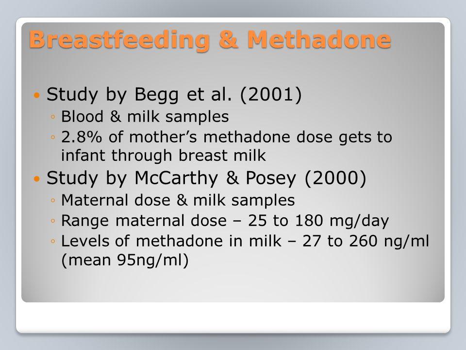 Breastfeeding & Methadone Study by Begg et al.