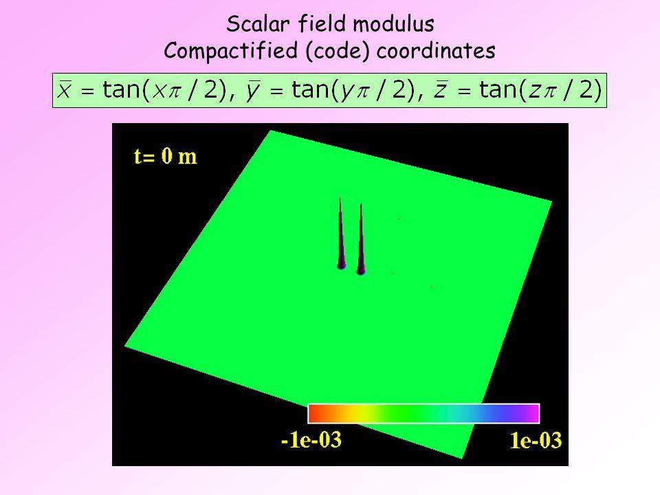 Scalar field modulus Compactified (code) coordinates