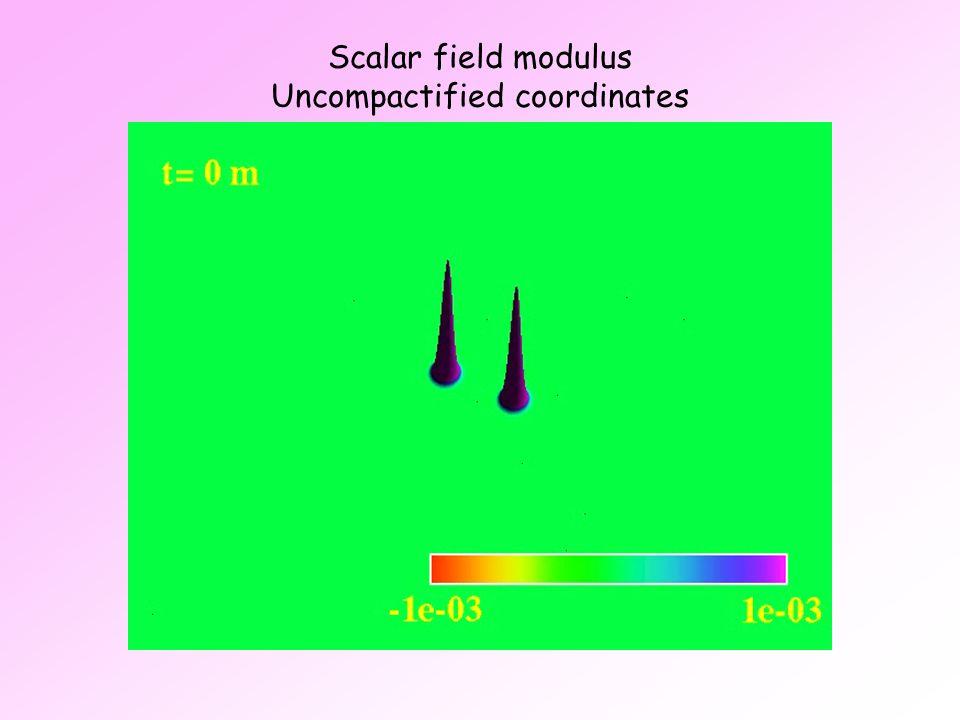 Scalar field modulus Uncompactified coordinates