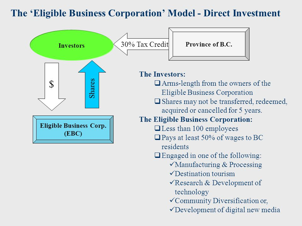 For Venture Capital Corporation investors this means: Tax credit for direct RSP investment and prior year tax credits when purchases are made during RSP season More choices for investment in professionally managed funds For managers of Venture Capital Corporations this means: No capital raising limits (subject to annual tax credit budget) Investments can now be made through Limited Partnerships and holdcos (much more flexibility) Program discretion that no longer forces business divestment For small businesses this means: Can now receive up to $5M in program capital (up from $3M) May issue voting or non-voting shares, warrants, options and, on a temporary basis, convertible debt to VCC How does this investment model work.