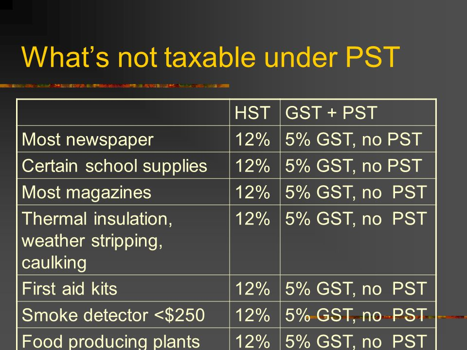 What's not taxable under PST HSTGST + PST Most newspaper12%5% GST, no PST Certain school supplies12%5% GST, no PST Most magazines12%5% GST, no PST Thermal insulation, weather stripping, caulking 12%5% GST, no PST First aid kits12%5% GST, no PST Smoke detector <$25012%5% GST, no PST Food producing plants12%5% GST, no PST