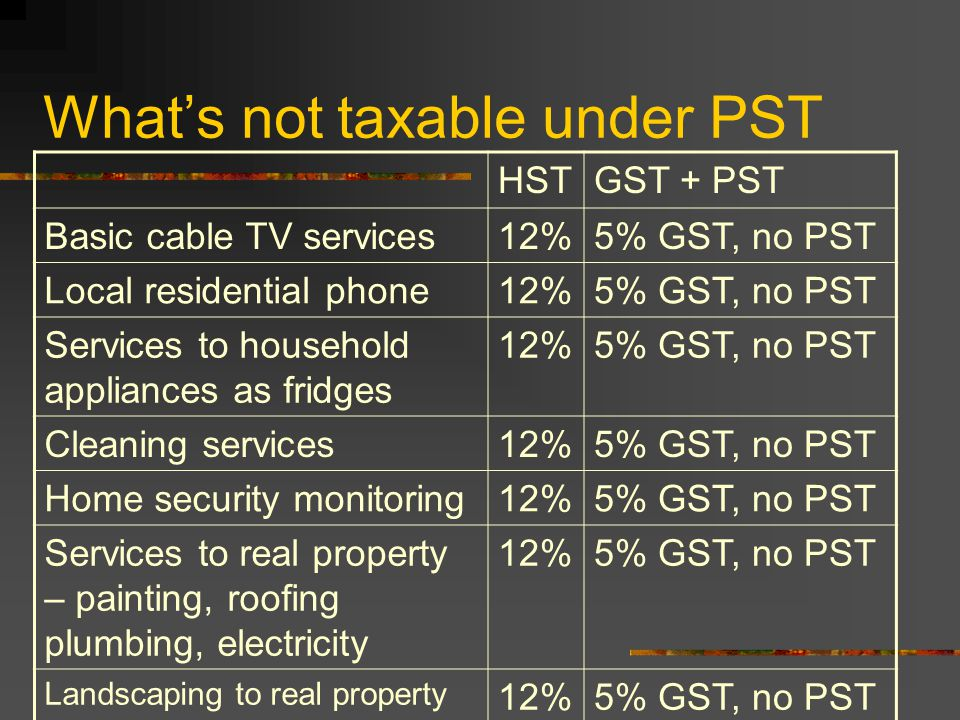 What's not taxable under PST HSTGST + PST Basic cable TV services12%5% GST, no PST Local residential phone12%5% GST, no PST Services to household appliances as fridges 12%5% GST, no PST Cleaning services12%5% GST, no PST Home security monitoring12%5% GST, no PST Services to real property – painting, roofing plumbing, electricity 12%5% GST, no PST Landscaping to real property 12%5% GST, no PST