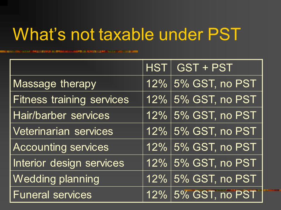 What's not taxable under PST HST GST + PST Massage therapy12%5% GST, no PST Fitness training services12%5% GST, no PST Hair/barber services12%5% GST, no PST Veterinarian services12%5% GST, no PST Accounting services12%5% GST, no PST Interior design services12%5% GST, no PST Wedding planning12%5% GST, no PST Funeral services12%5% GST, no PST