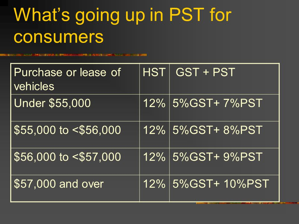 What's going up in PST for consumers Purchase or lease of vehicles HST GST + PST Under $55,00012%5%GST+ 7%PST $55,000 to <$56,00012%5%GST+ 8%PST $56,000 to <$57,00012%5%GST+ 9%PST $57,000 and over12%5%GST+ 10%PST