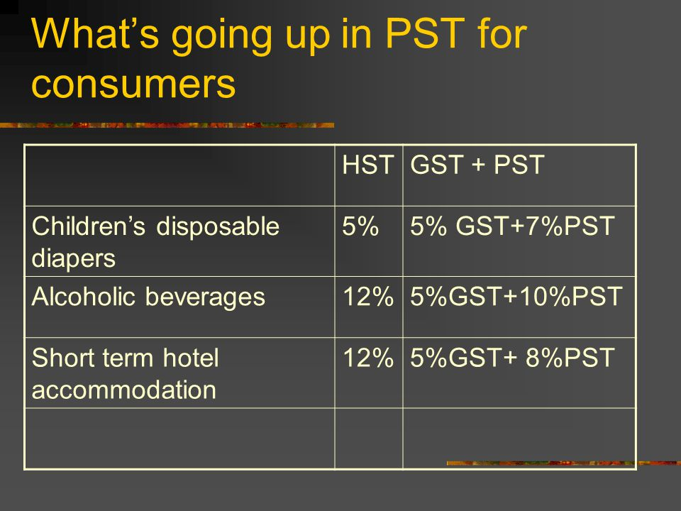 What's going up in PST for consumers HSTGST + PST Children's disposable diapers 5%5% GST+7%PST Alcoholic beverages12%5%GST+10%PST Short term hotel accommodation 12%5%GST+ 8%PST