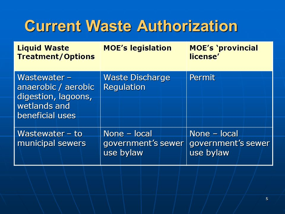 5 Current Waste Authorization Liquid Waste Treatment/Options MOE's legislation MOE's 'provincial license' Wastewater – anaerobic / aerobic digestion, lagoons, wetlands and beneficial uses Waste Discharge Regulation Permit Wastewater – to municipal sewers None – local government's sewer use bylaw