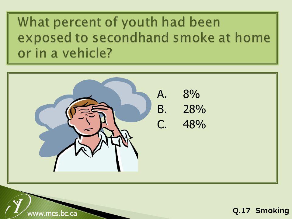 www.mcs.bc.ca A. 8% B.28% C.48% Q.17 Smoking