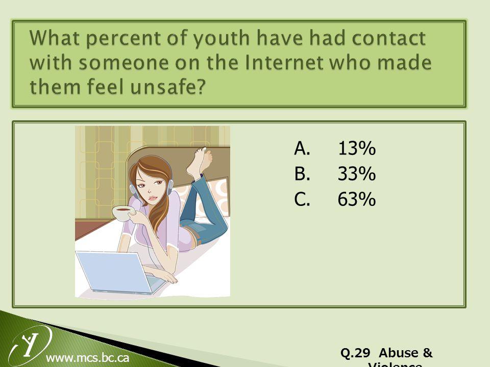 www.mcs.bc.ca A.13% B.33% C.63% Q.29 Abuse & Violence