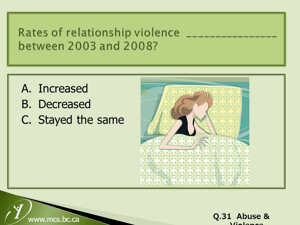 www.mcs.bc.ca A.Increased B. Decreased C. Stayed the same Q.31 Abuse & Violence