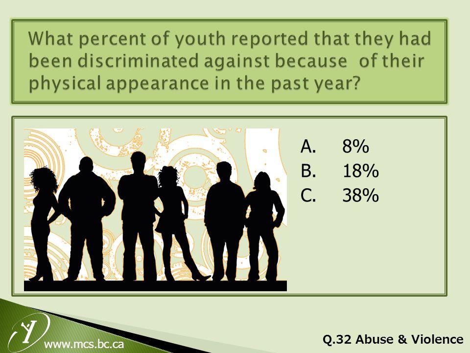www.mcs.bc.ca A.8% B.18% C.38% Q.32 Abuse & Violence