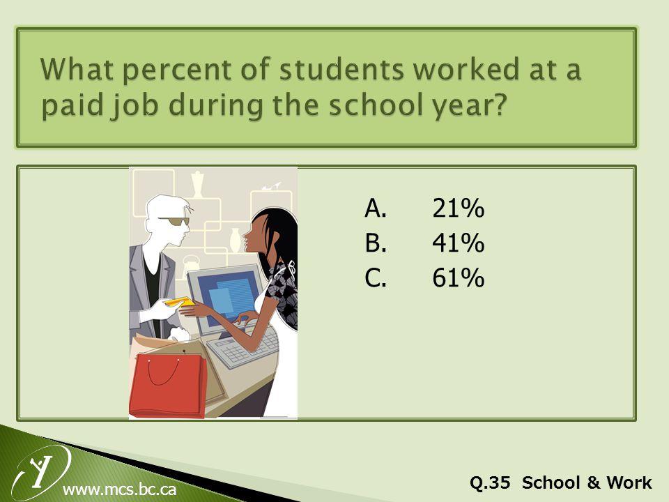 www.mcs.bc.ca A. 21% B. 41% C. 61% Q.35 School & Work