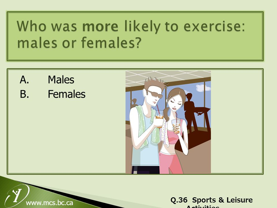 www.mcs.bc.ca A. Males B. Females Q.36 Sports & Leisure Activities